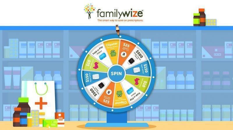 A good example of a Virtual Prize Wheel